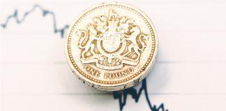 Sterling Under $1.29