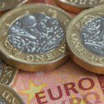 GBP/EUR: Pound Advances, Holds €1.1050