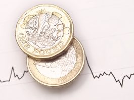 GBP/EUR: Pound Tumbles On No Deal Brexit Fears