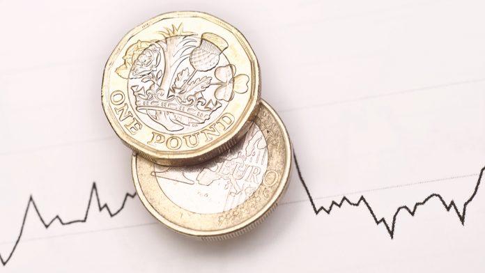 GBP/EUR: Pound Tumbles On No Deal Brexit Fears