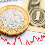 GBP/USD slips towards session lows, at 1.3070-65