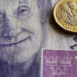 GBP/USD flirts with daily low 1.3670