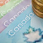 USD/CAD Gains as the Fed Caution Triggers Risk-Off Mood