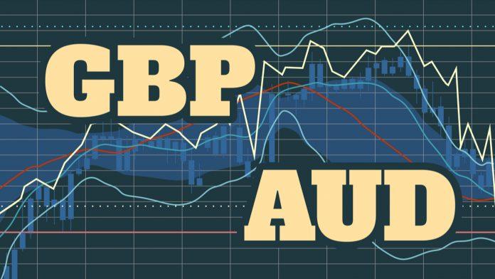 gbp-aud-forex