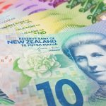 NZD/USD holds mild gains above 0.66