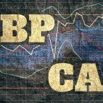 GBP/CAD: Loonie is Bearish Ahead of Terrifying Employment Data