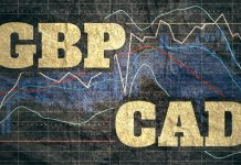 gbp-cad-currency-symbols - GBP-CAD