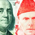 USD/PKR: Rupee Eases Lower, Inflation Spikes