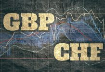 gbp-chf-exchange-rate